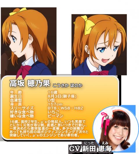 member01_detail